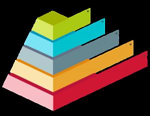ピラミッド グラフ